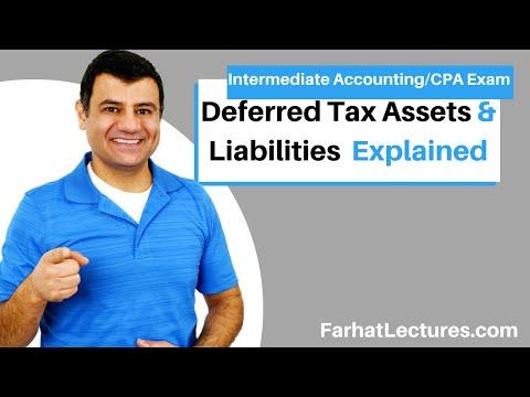 Deferred Tax Assets | Deferred Tax Liabilities | Intermediate Accounting CPA Exam FAR