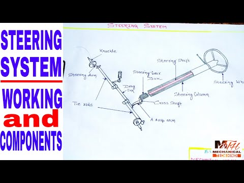 STEERING SYSTEM   WORKING and COMPONENTS in Hindi