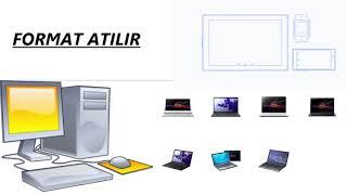 Üst Seviye Bilgisayar sistemleri için Teknik Servis!