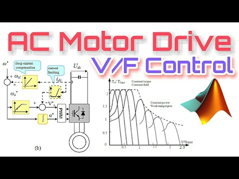 Variable frequency control v f of induction motor drive for Variable frequency control of induction motor