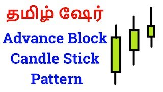 Candle Stick Pattern in Tamil Advance Block | Tamil Share