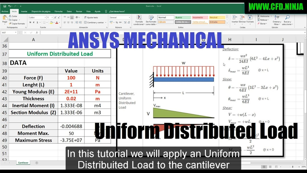 ✅ ANSYS MECHANICAL - Cantilever/Uniformed Distributed Load - Tutorial