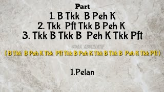 Pattern beatbox fast beat
