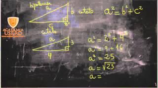 Dados los catetos, calcular la hipotenusa aplicando Pitágoras Academia Usero Estepona