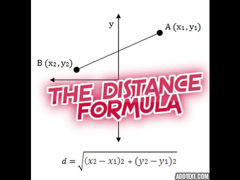 The distance formula in pre-algebra how to find the distance between two  points! MADE SIMPLE!