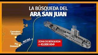 Cuántos días de vida le quedarían a la tripulación del submarino argentino desaparecido #Apoel