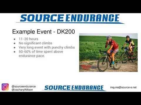 Training for Big Endurance Events on 8 Hours per Week