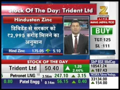 Expert analysis on Hindustan Zinc : Shares Bazaar