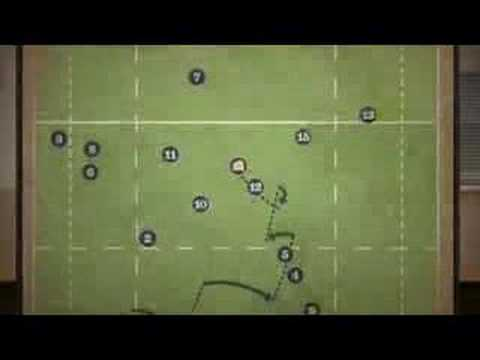 Alternative Rugby Commentary - The French Tests