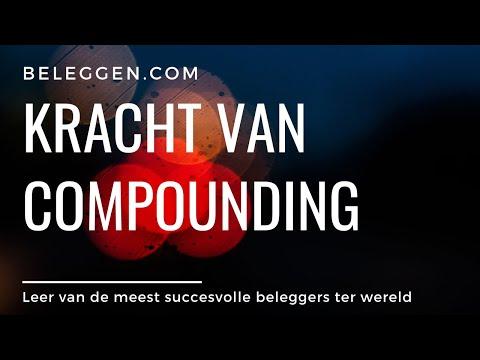 Harm van Wijk Beleggen com YT TO video kracht van compounding CTA training