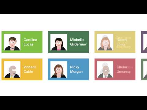 Fantasy Frontbench GE2015