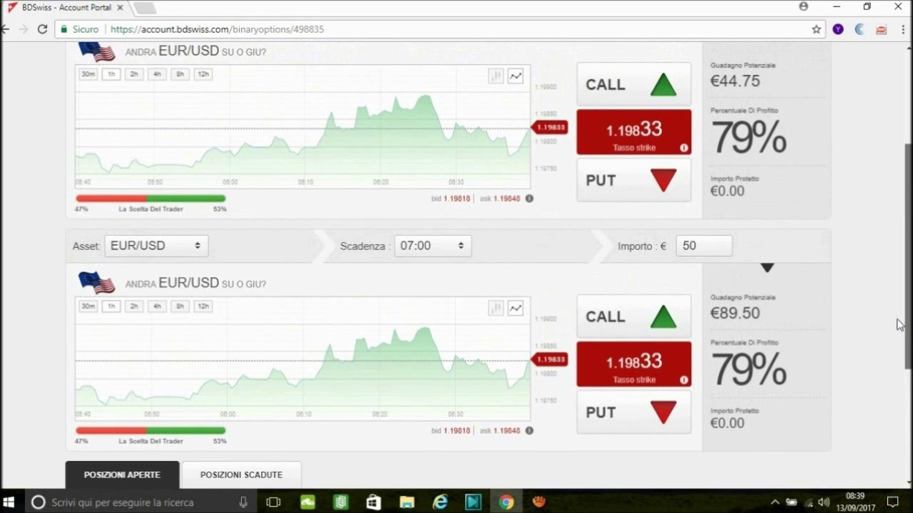 10 best binary options brokers