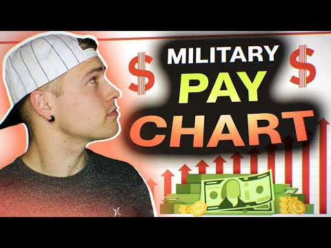 Air Force: Military Pay Chart