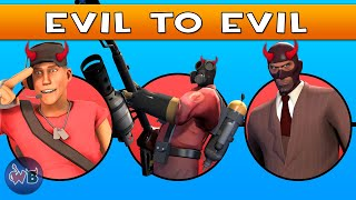 Team Fortress 2 Characters: Good to Evil