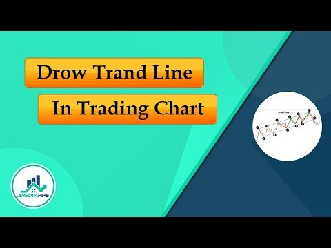 how-to-draw-trend-line-forex-strategy-correctly?