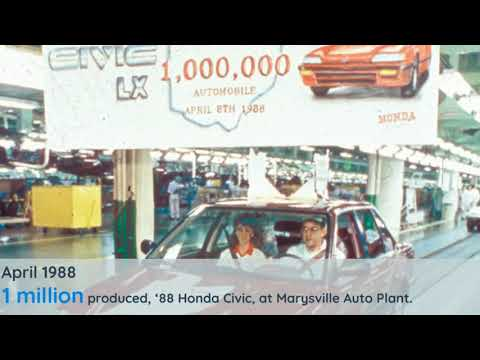 Honda Reaches 20 Million Auto Production Milestone in Ohio