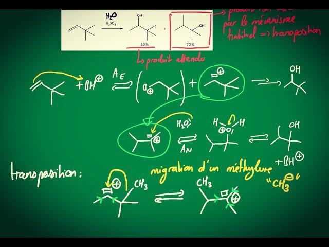 Transposition de carbocation
