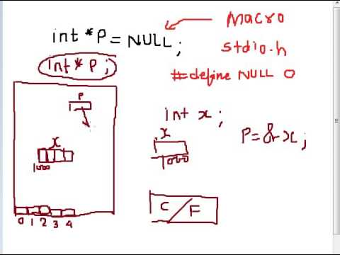 C null pointers youtube.