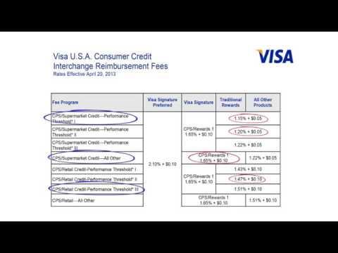0 Interest Credit Cards no Balance Transfer fee