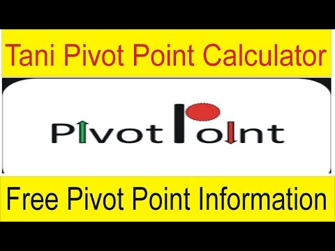 Forex Trading Free Pivot Point Calculator | Find Supports And Resistance By Tani Forex In Urdu Hindi