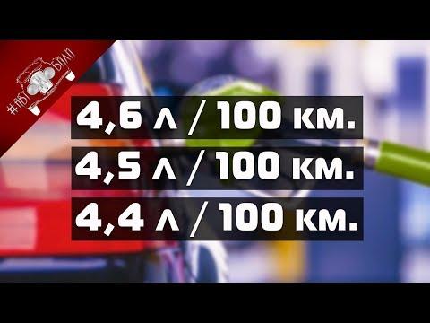 Самые Экономичные  Автомобили В России