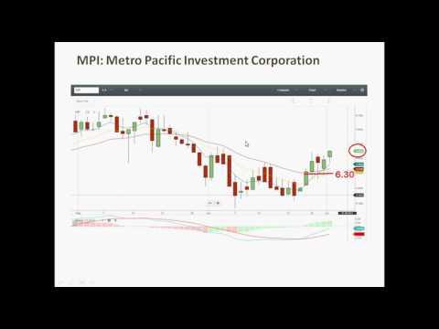 Swing Trading Stock Market Techniques