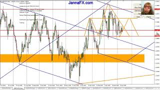 Weekly Forex Analysis, 15th - 19th April 2019, Entry Points, Main Pairs, Gold