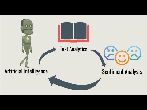 Big Data Analysis And Artificial Intelligence