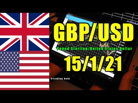GBP/USD Daily Forex Signals tips Trading Gold Channel Videos Tip FX