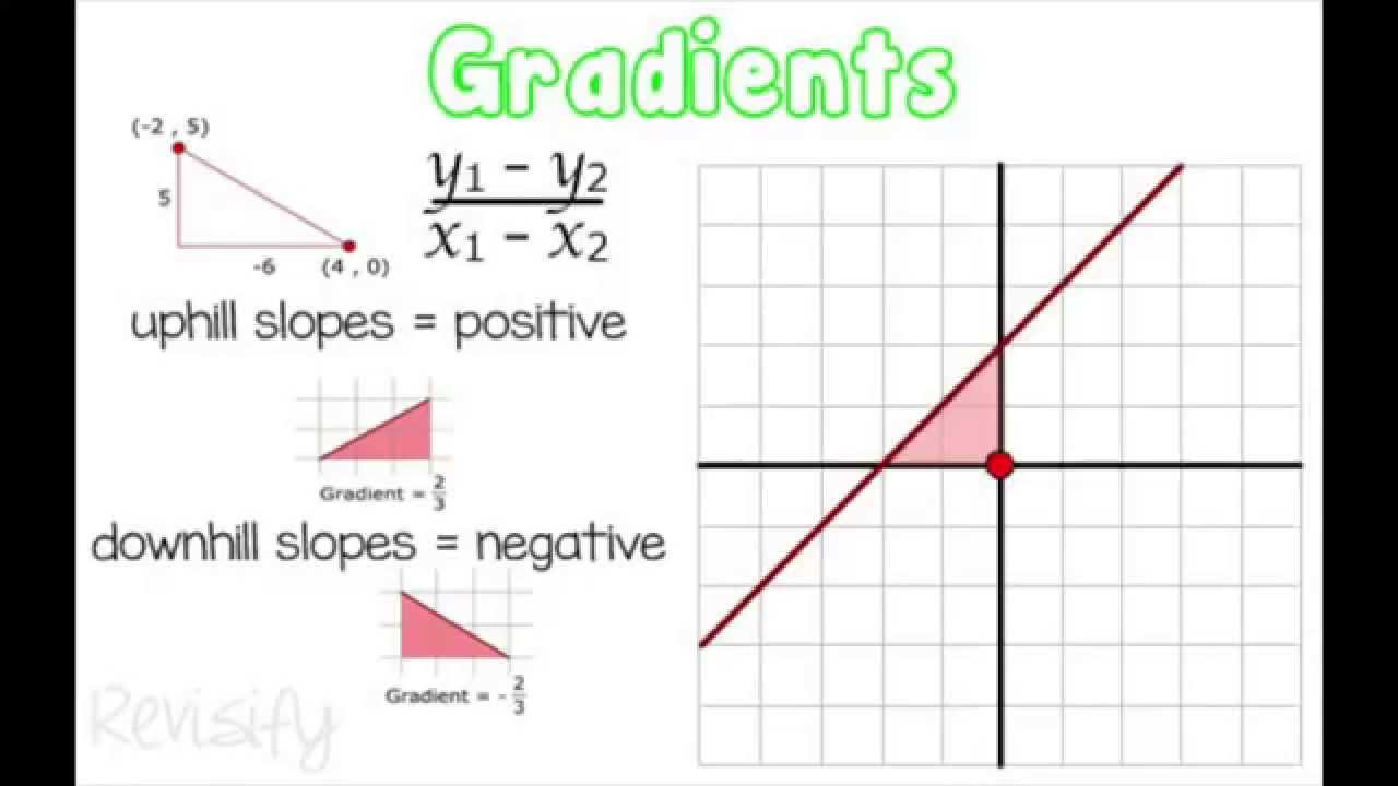 coordinate geometry homework help