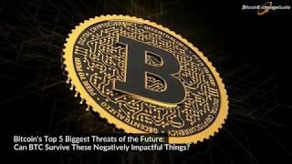 Dec 13th Crypto News Recap – Basis Shut Down, Iran Mining, Google Searches, German Exchange
