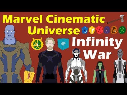 Marvel Cinematic Universe: Infinity War (Spoilers)