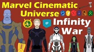 Marvel Cinematic Universe: Infinity War (Spoilers)