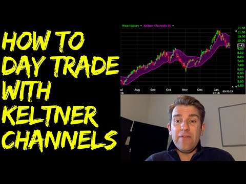 How To Day Trade With Keltner Channels