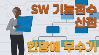 소프트웨어 가격 산정 기법 - 기능점수 산정