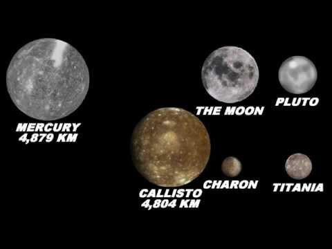 CLASSIC Comparison of planets, stars, nebulas and galaxies ...