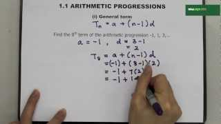 Form 5 Additional Mathematics Chapter 1 Progressions
