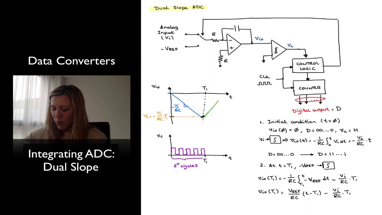 Dual-Slope Integrating ADC on