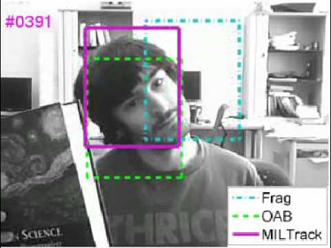 Object Tracking using OpenCV (C++/Python) | Learn OpenCV