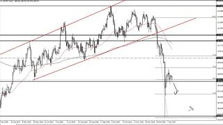 USD/JPY Technical Analysis for January 15, 2019 by FXEmpire.com