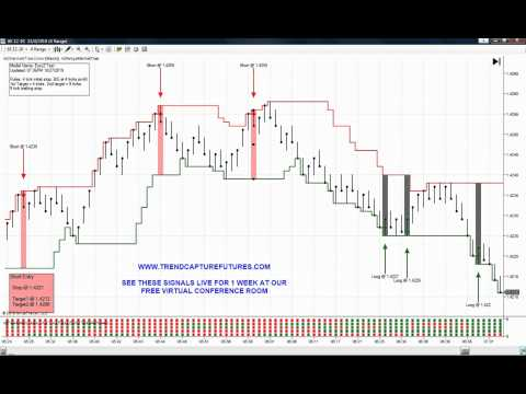 Trend Capture Trading Signals on Ninja Trader Platform