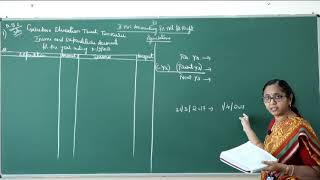 II PUC | Accountancy | Accounting for Not For Profit Organisation -06