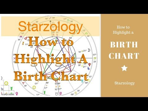 Astrological techniques Archives - Starzology - Astrology with heart