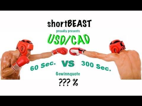 Binäre Optionen 60 Sek  vs 300 Sek  Optionweb USD:CAD  100%