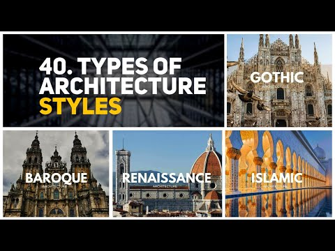 40 Types of Architecture styles.
