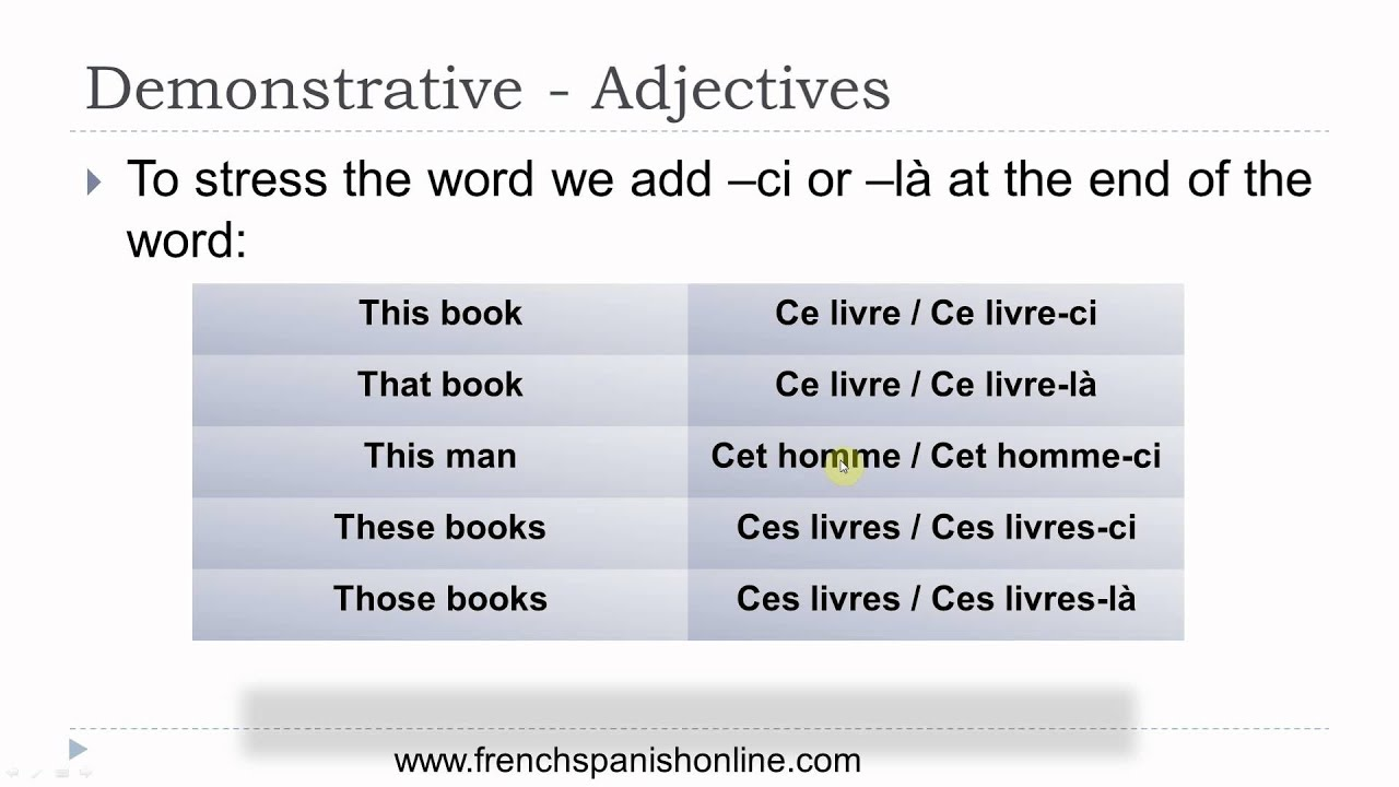 demonstrative adjectives in french youtube