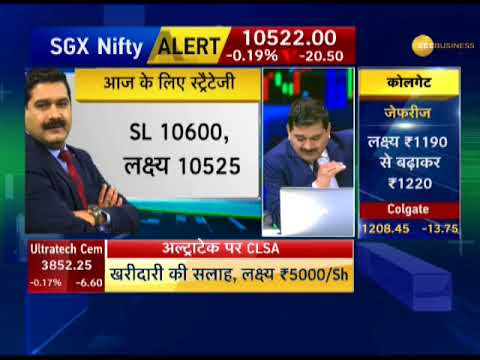 Share Bazaar Live: How the markets could behave Trade setup as Nifty looks to stabilise