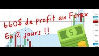 Day trading des points pivots sur Etoro, 3 trades +660$ de profit en 2 jours