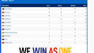 2019 Sea Games Medal Tally Update
