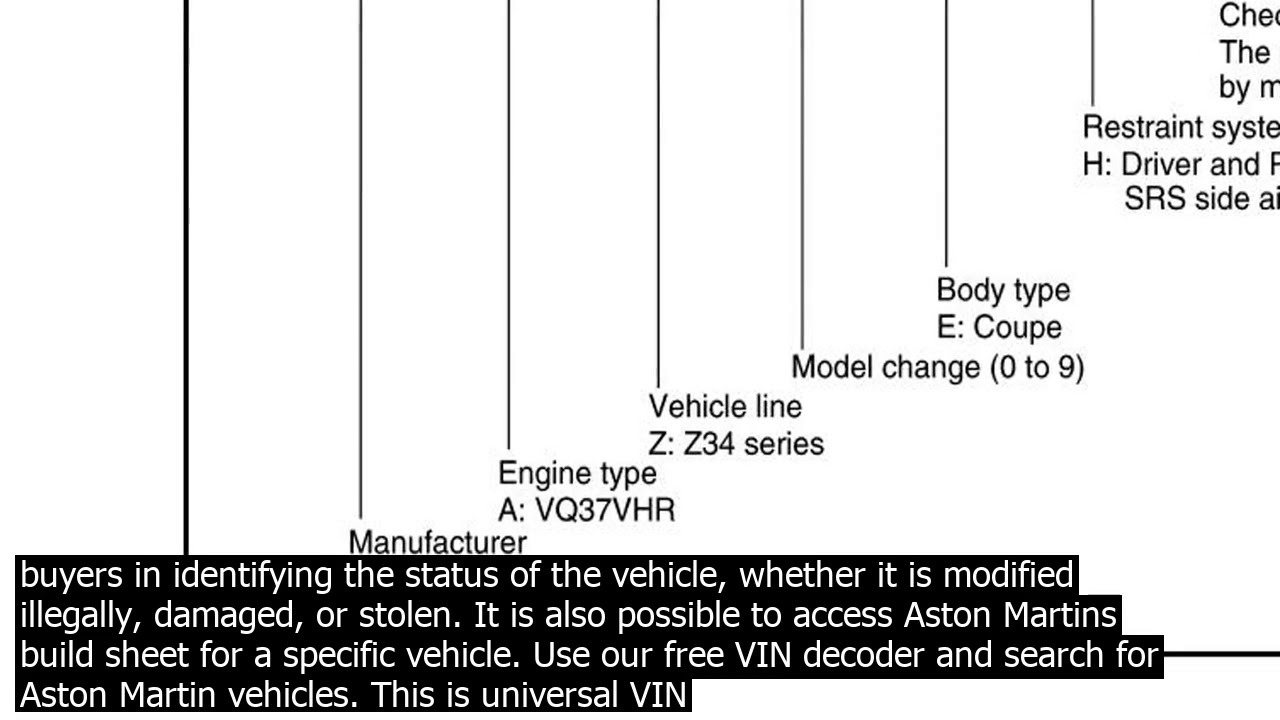 Vin Lookup Build Sheet Bmw Vin Decoder Retrieves Detailed Information About The Equipment Youtube
